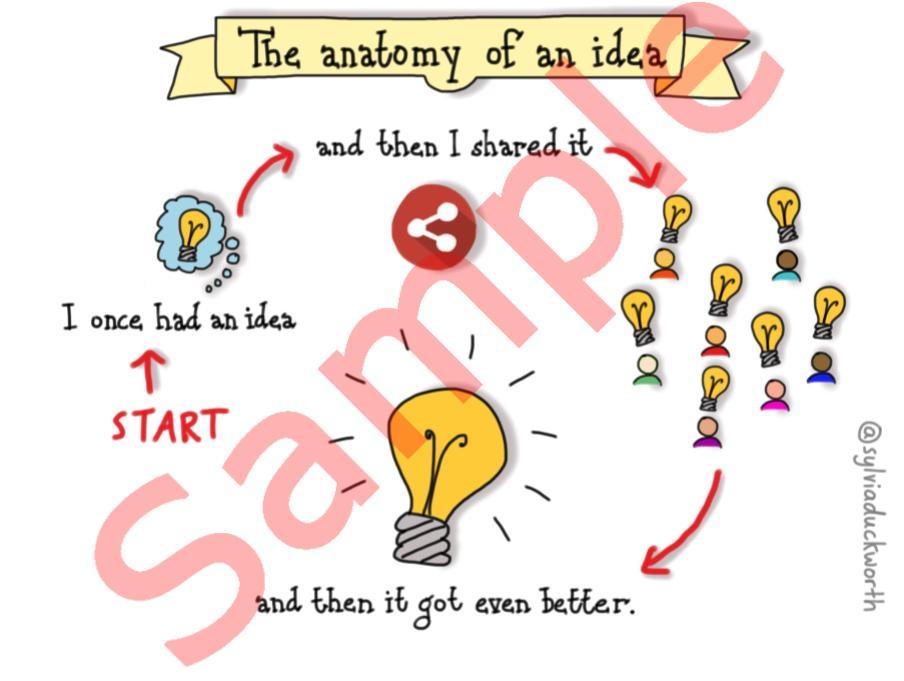 Anatomy Of An Idea Sylviaduckworthop