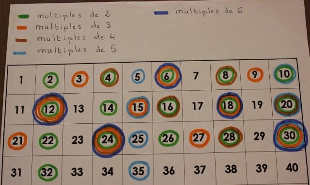 Montessori le tableau des multiples.
