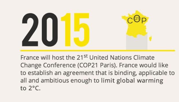 COP21-France