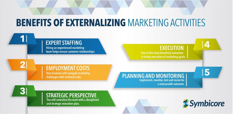 Benefits of Externalizing Marketing Activities