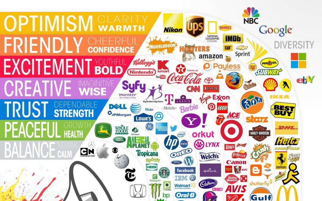 How color influences branding