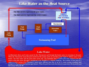 How the Symbiont GeoThermal Heat Pump works | Symbiont Service