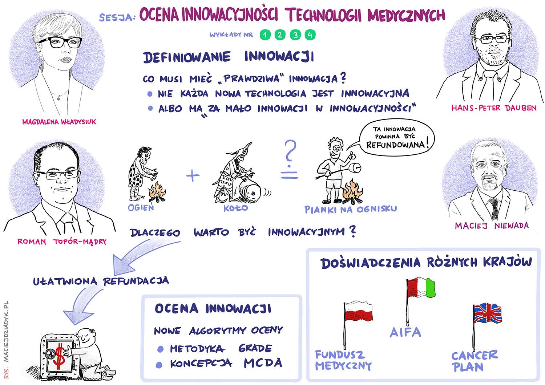 Sesja 1. Ocena innowacyjności technologii medycznych. Rys. Maciej Dziadyk maciejdziadyk.pl