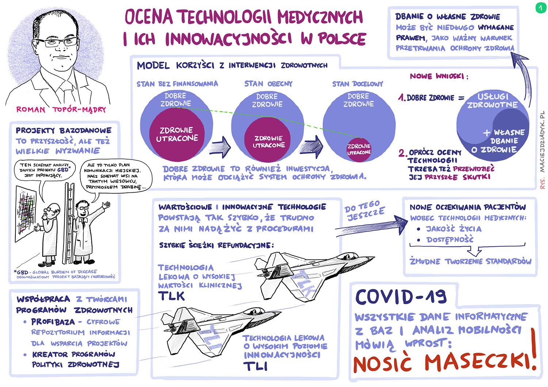 Ocena technologii medycznych i ich innowacyjności w Polsce. Roman Topór-Mądry. Rys. Maciej Dziadyk maciejdziadyk.pl