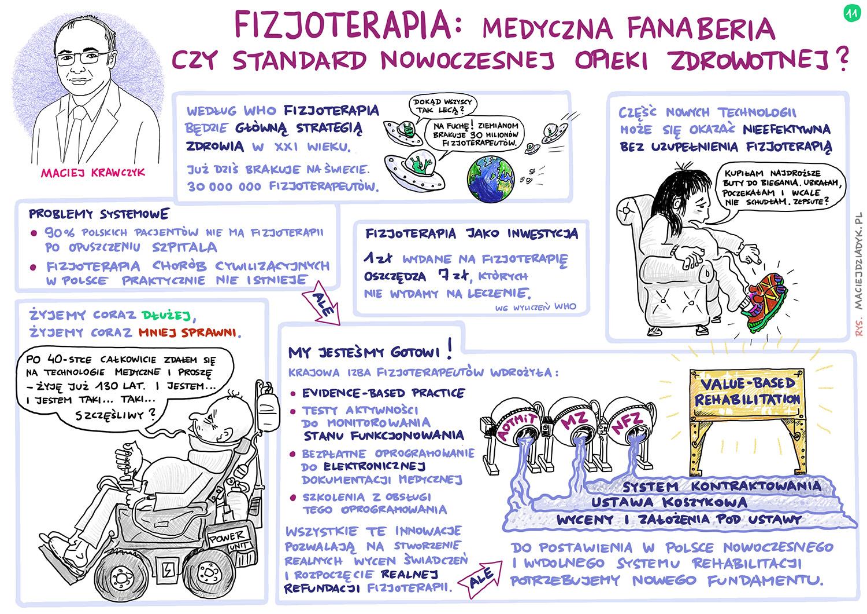 Fizjoterapia: medyczna fanaberia czy standard nowoczesnej opieki zdrowotnej? Maciej Krawczyk. Rys. Maciej Dziadyk maciejdziadyk.pl