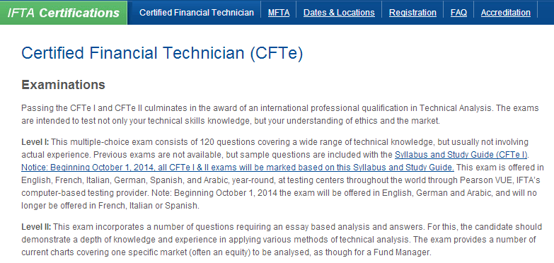Certified Financial Technician (CFTe)