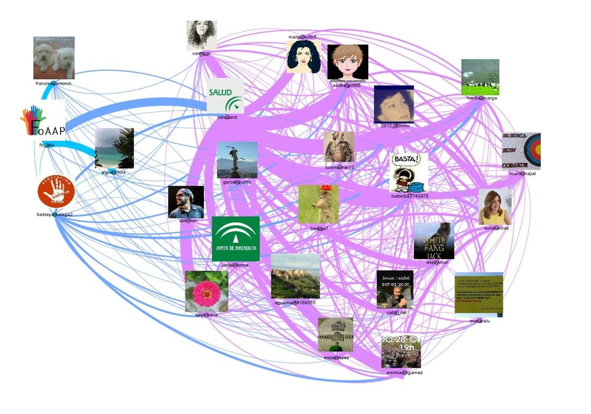 Sanidad pública y redes sociales: buscando en Twitter a @saludand