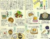 モレスキン絵日記(ゴールデンウィークに食べたフード)