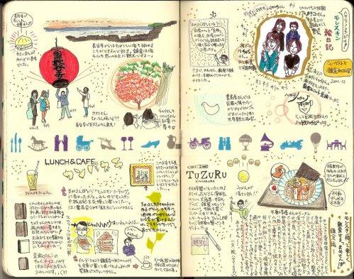 モレスキン絵日記(鎌倉散策。まめさんぽイベントの記録)