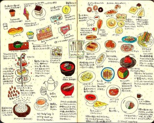 モレスキン絵日記(ハヤテノコウジの好物マップ2012)