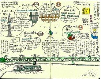 モレスキン絵日記(蔵前~馬喰町散策)