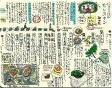 モレスキン絵日記(豆旅、という散策イベントを実施、京都に1泊2日。1日目)