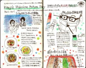 モレスキン絵日記(2013年3月4月ダイジェストその1)