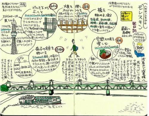 モレスキンアート:ハヤテノコウジの作品レビュー:2011年その1(モレスキン絵日記初期段階)