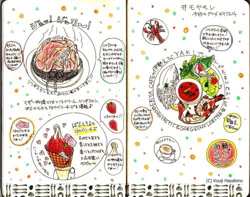 モレスキン絵日記(モヤモレ的電車の旅)春まっさかり房総の旅-その3 グルメダイジェスト編