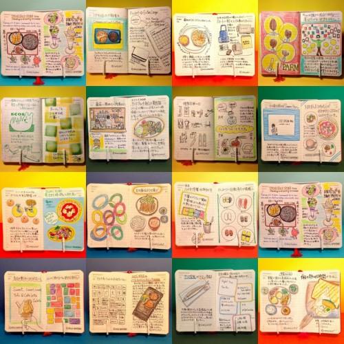 モレスキン絵日記、10ヶ月目を過ぎる。
