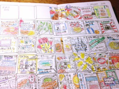 【手帳アイデア】ノートを手帳にする、手帳をノートにする