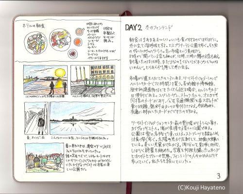 冬のヘルシンキ旅日記 DAY2 その1