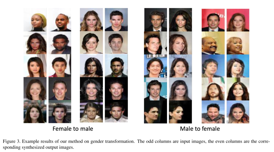 Unsupervised Image-to-Image Translation with Generative Adversarial