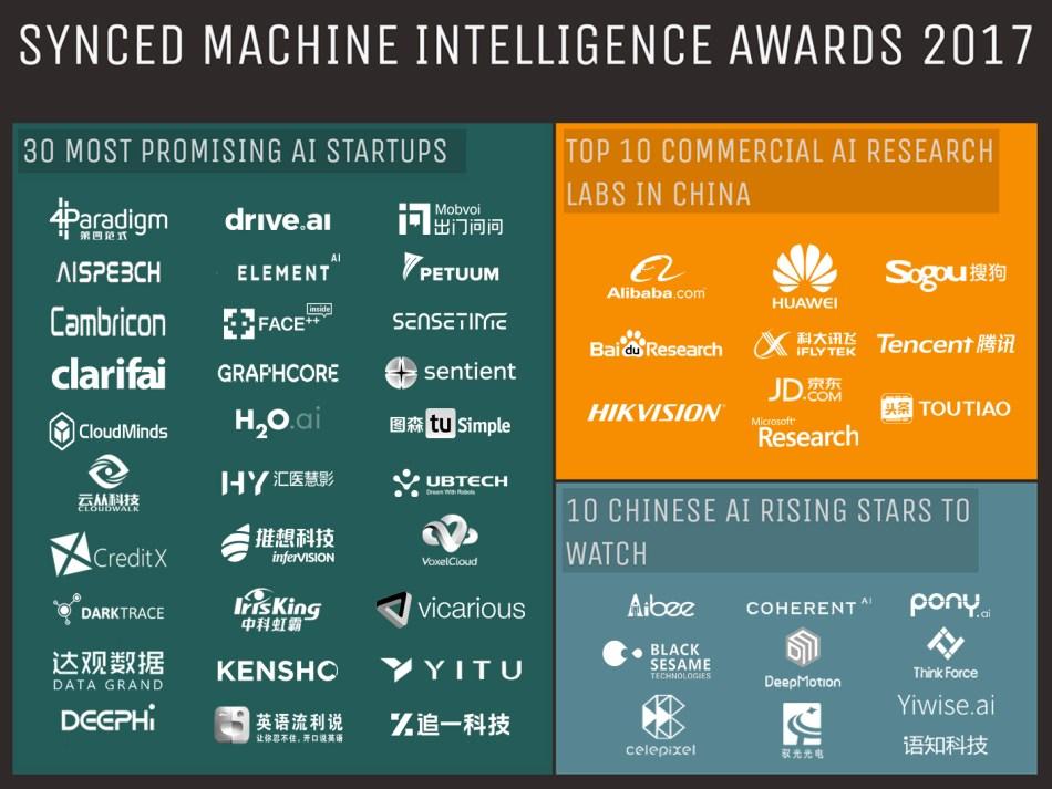 synced-machine-intelligence-awards-2017 (2)