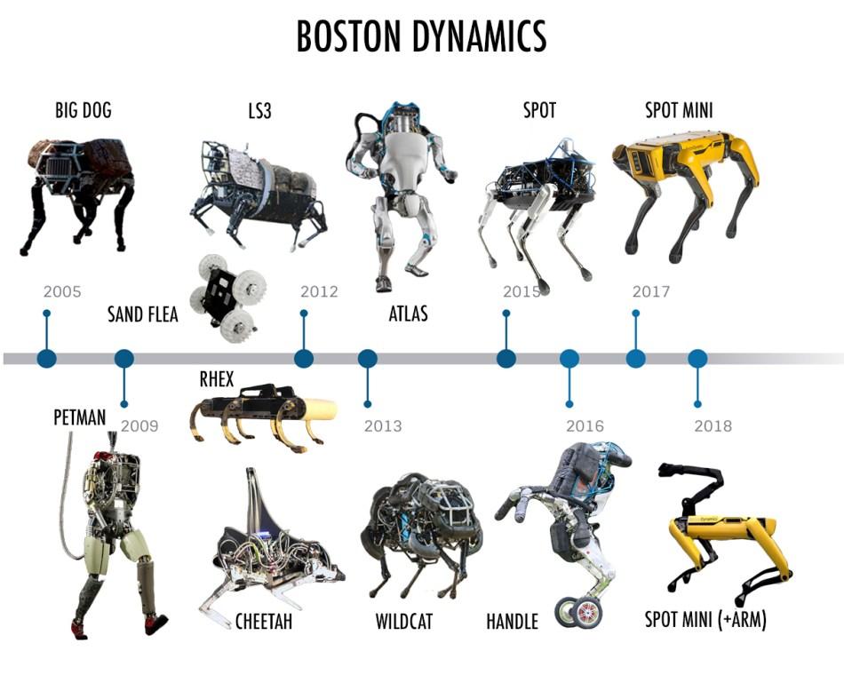 boston-dynamics-robots copy copy.jpg