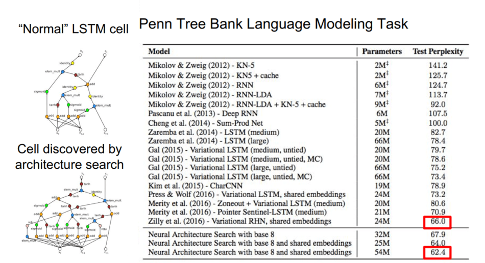 Penn tree data.png