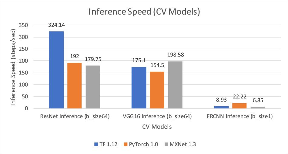 Charts_CV_001.png