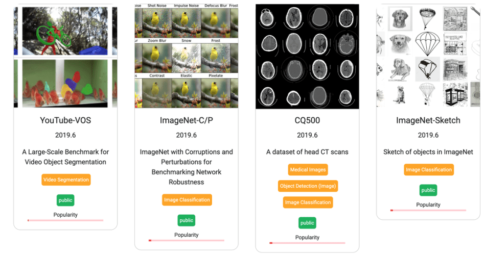 VisualData: A Search Engine for Computer Vision Datasets