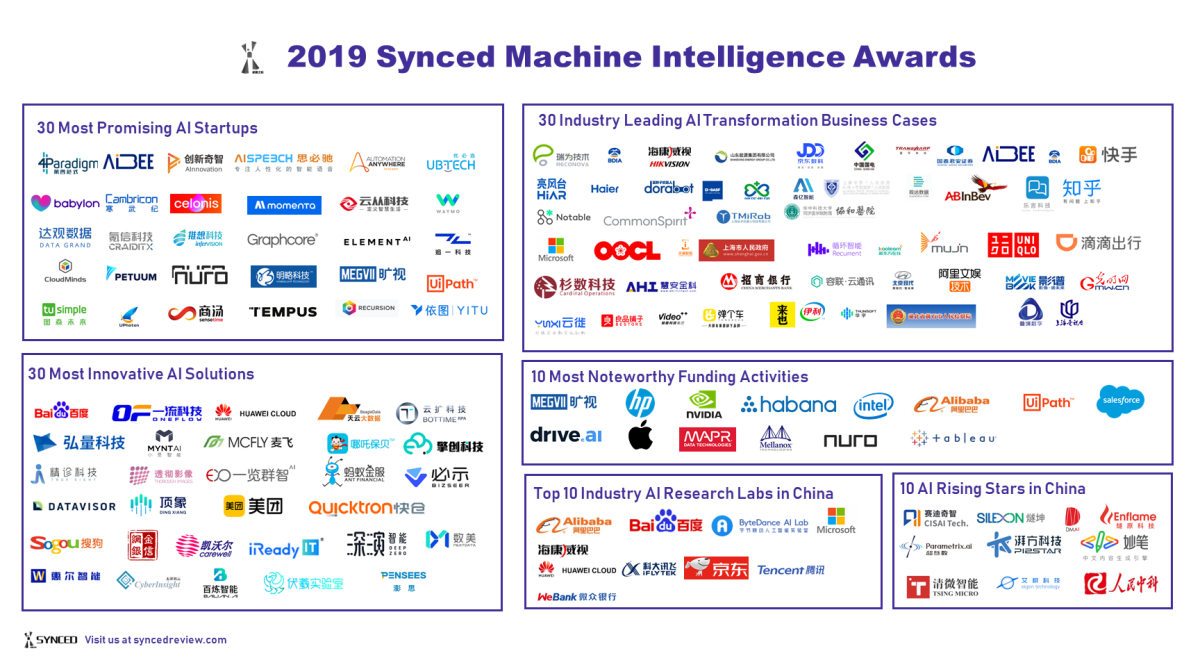 Synced Machine Intelligence Awards png?fit=1200,667&ssl=1.'