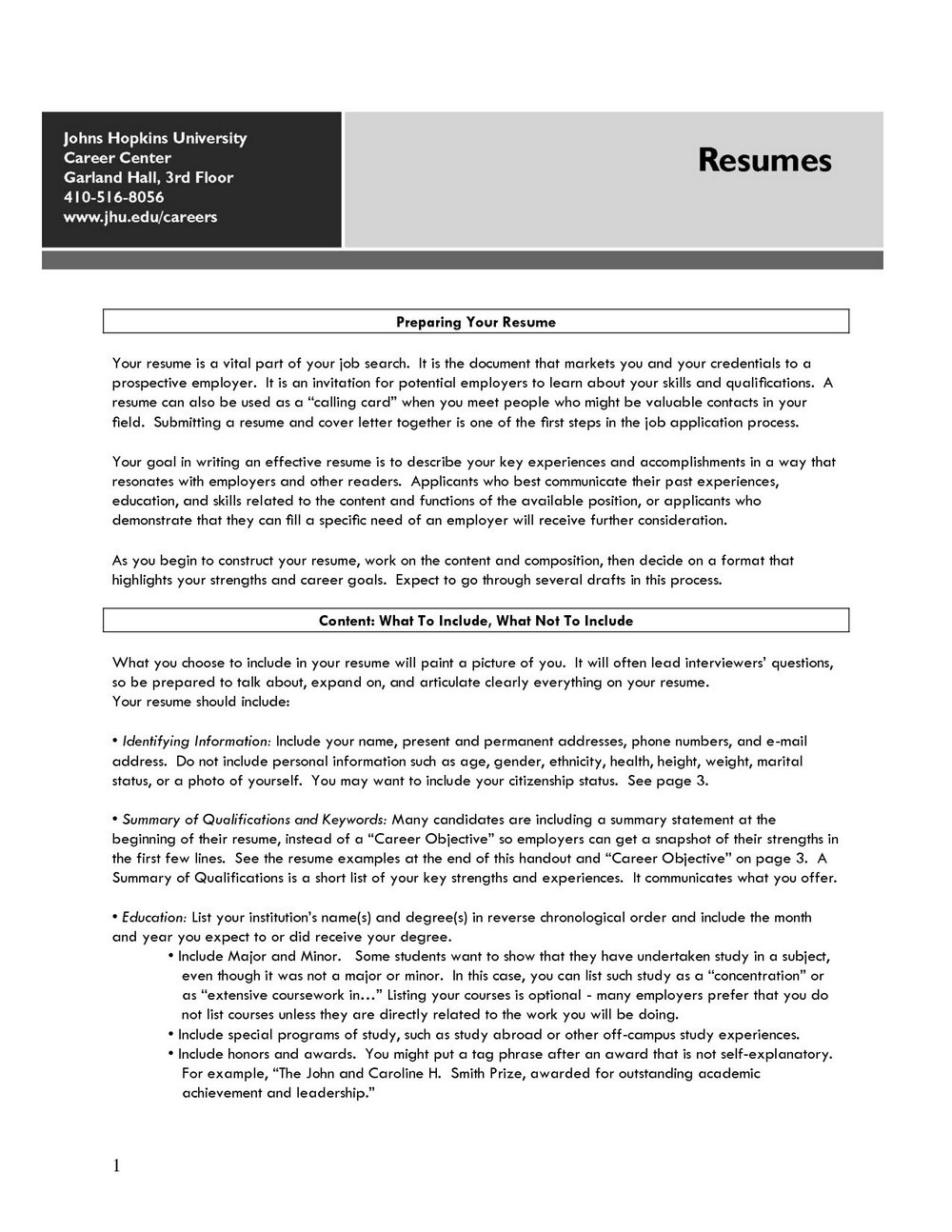 Job Resume Posting Sites