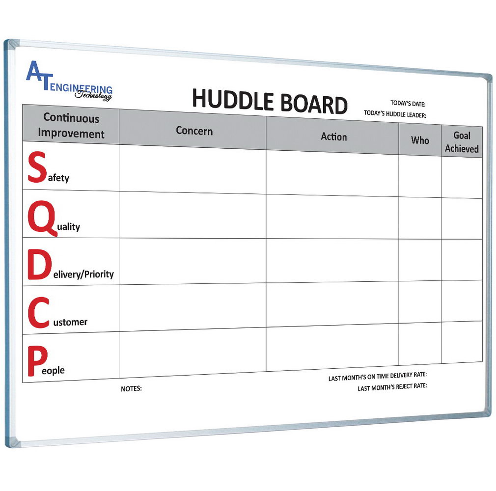 Board Succession Planning Template