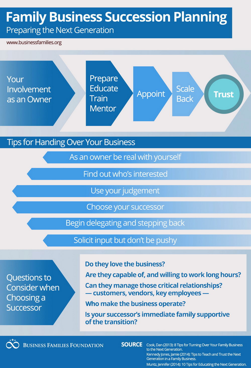 Business Succession Planning Template