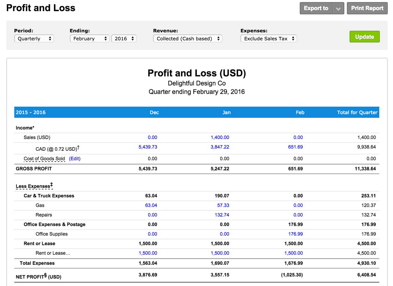 Free Profit And Loss Template For Self Employed