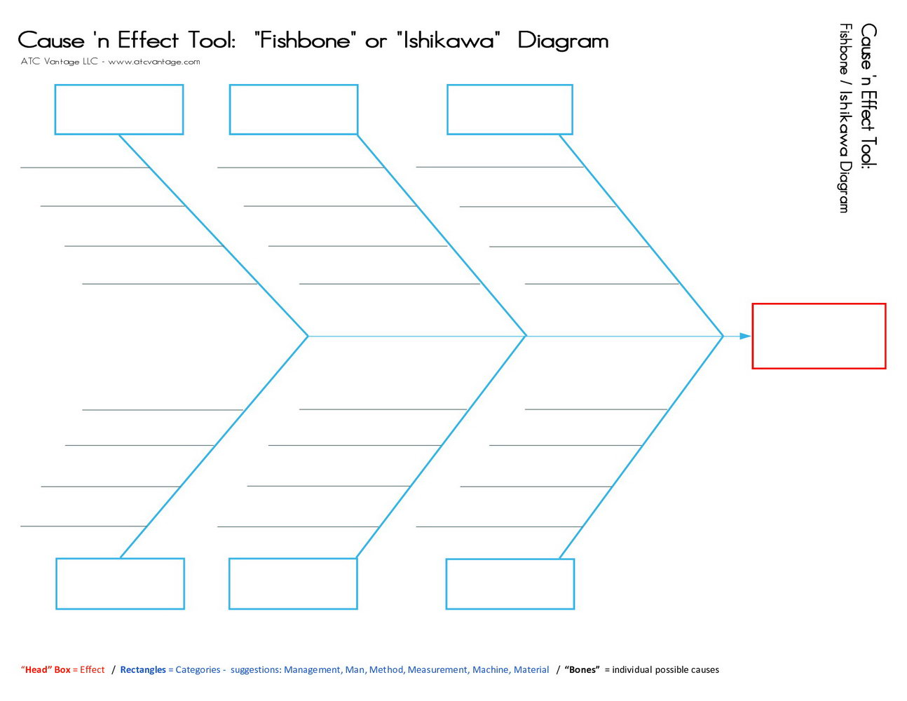 Ishikawa Diagram Template Powerpoint