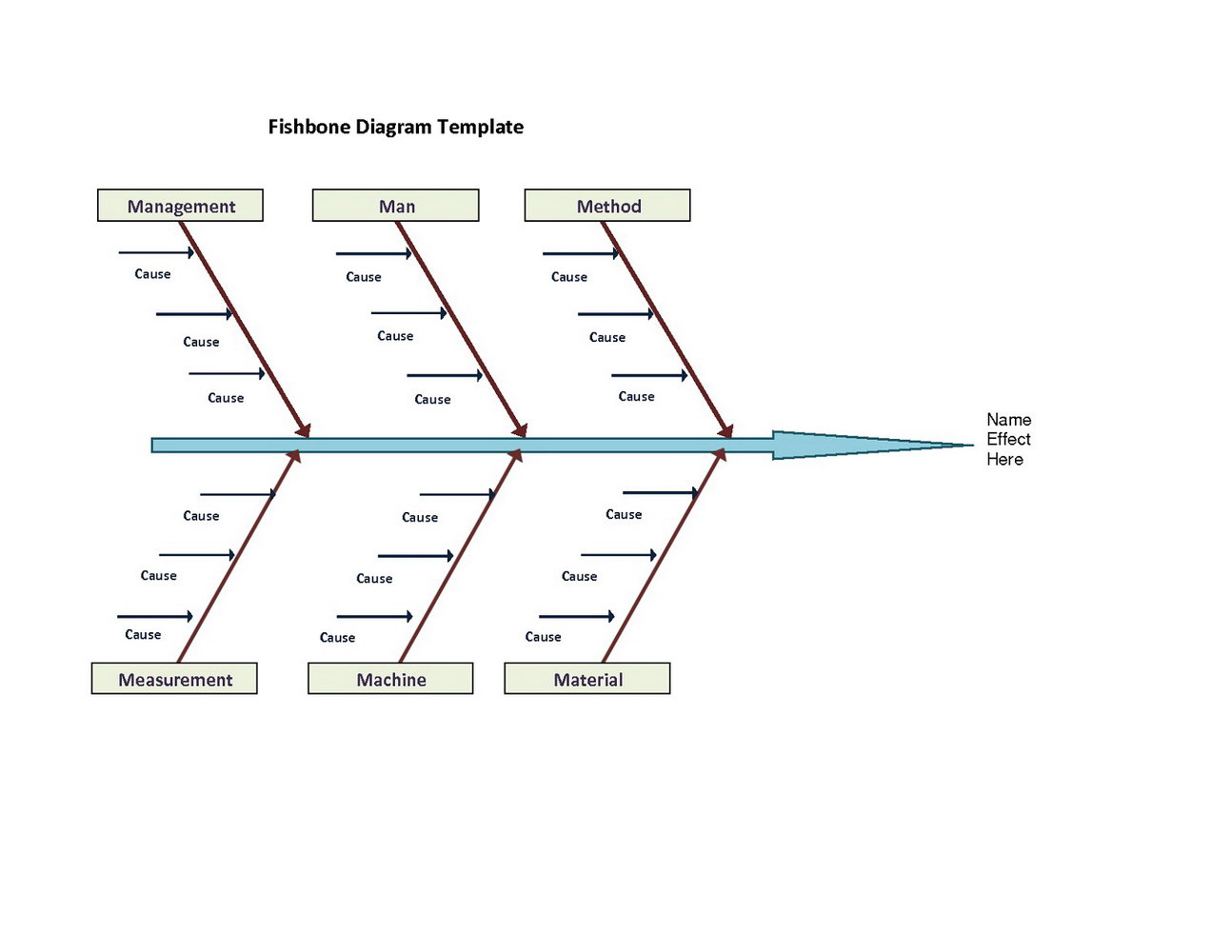 Ishikawa Diagram Template Ppt