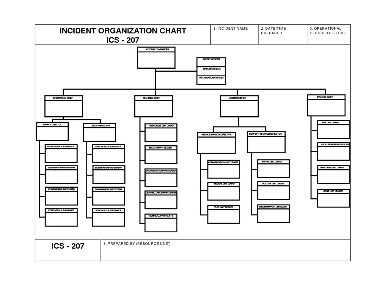 Organizational Chart Template Excel Download