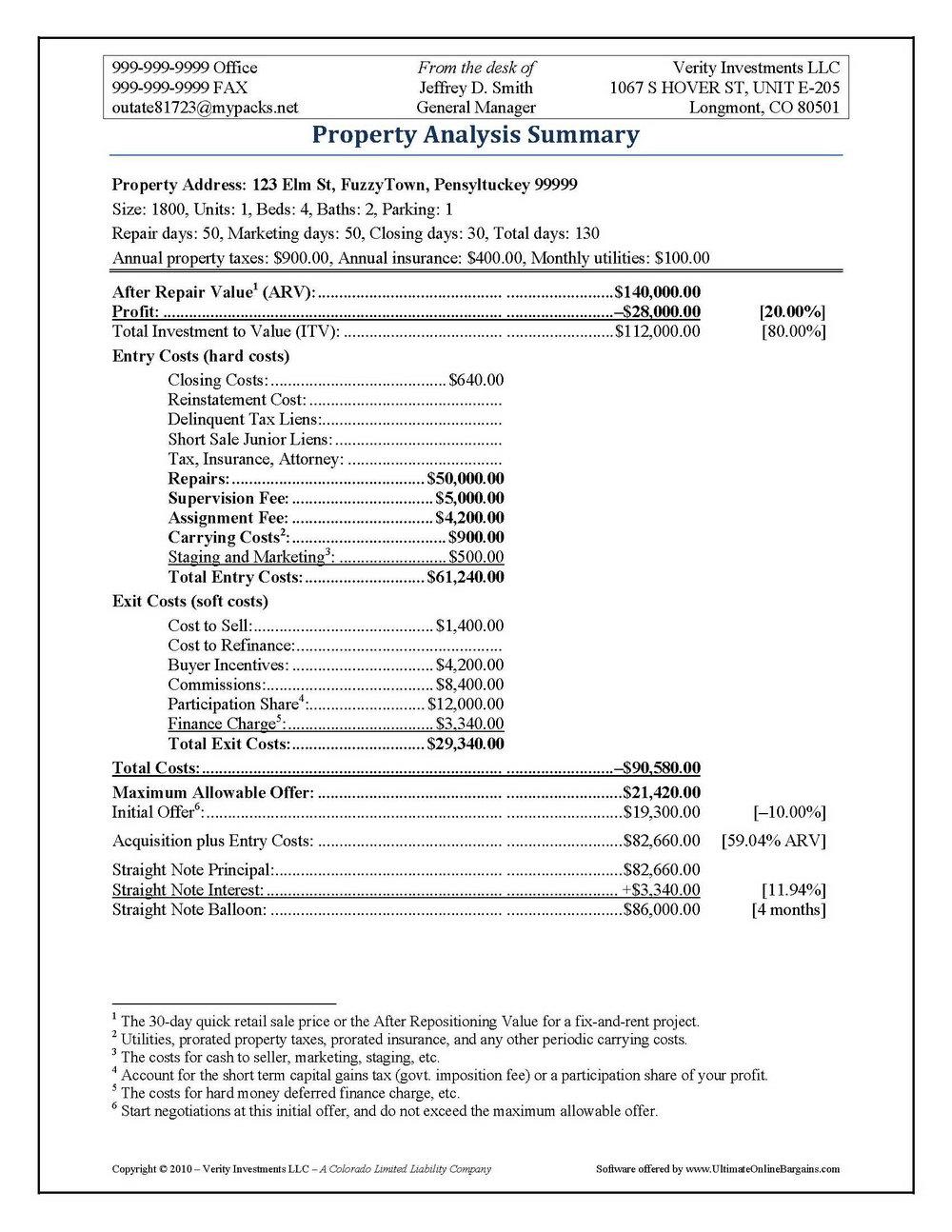 Real Estate Investment Analysis Worksheet