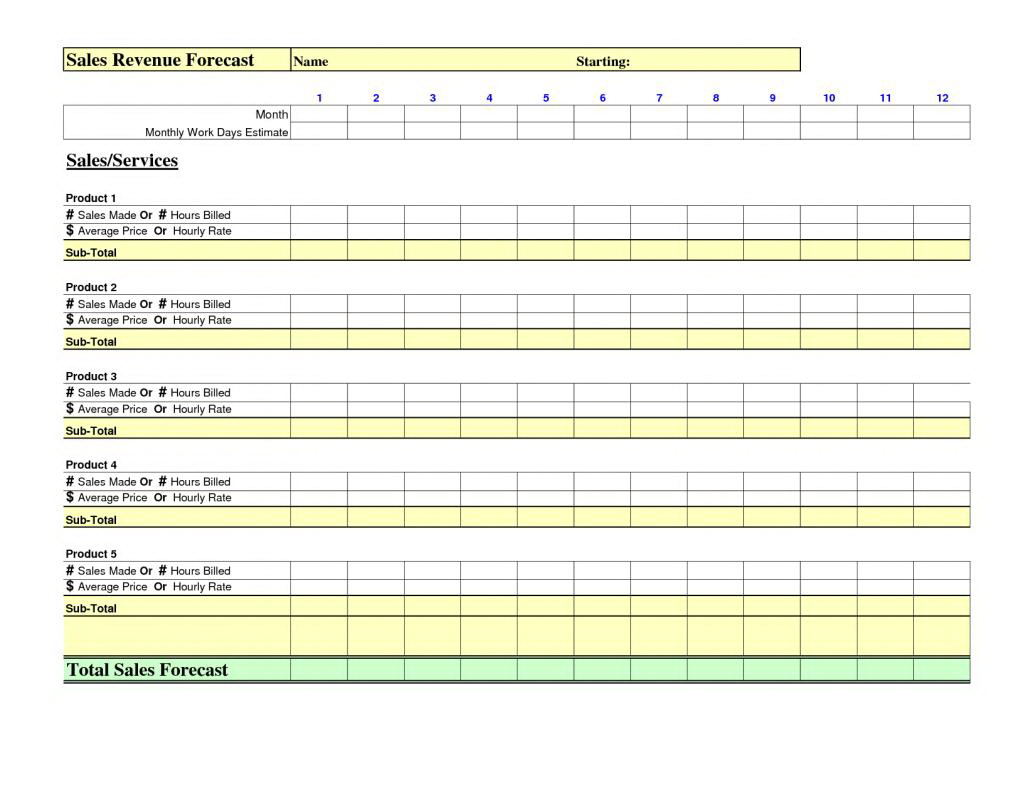 3 Year Financial Projection Template Excel