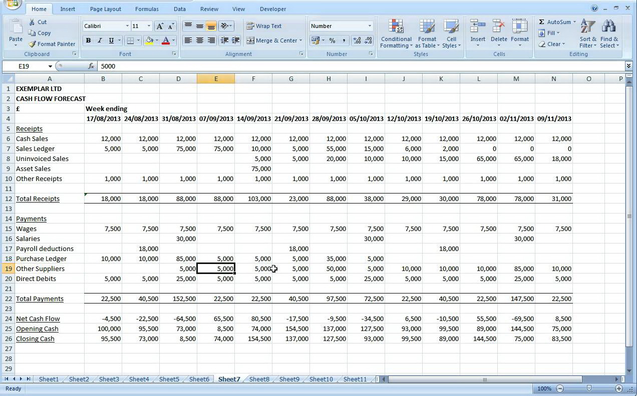 3 Year Financial Projection Template
