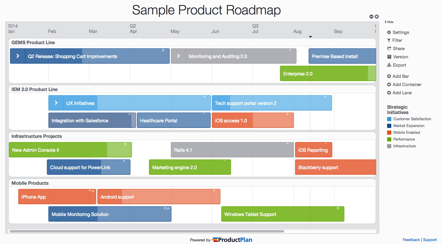 Agile Project Roadmap Template