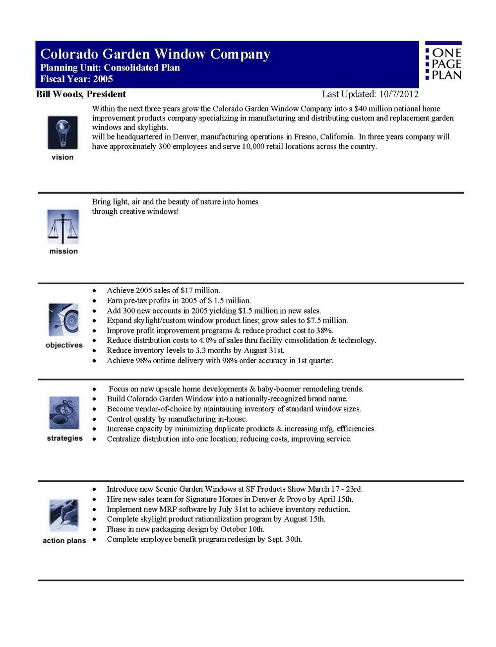 Business Case Ppt Template Free