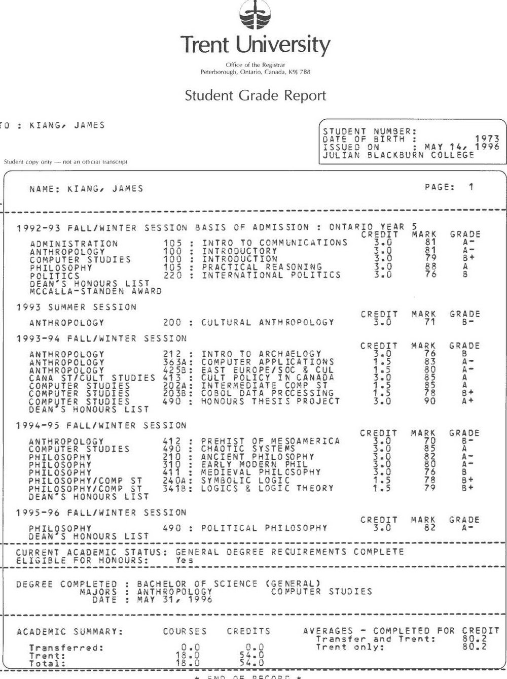 College Transcript Template Download