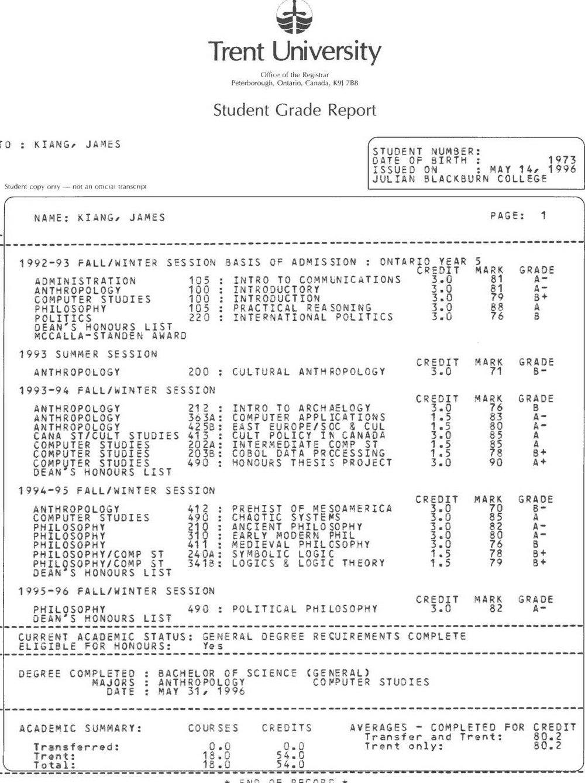 College Transcript Template Download