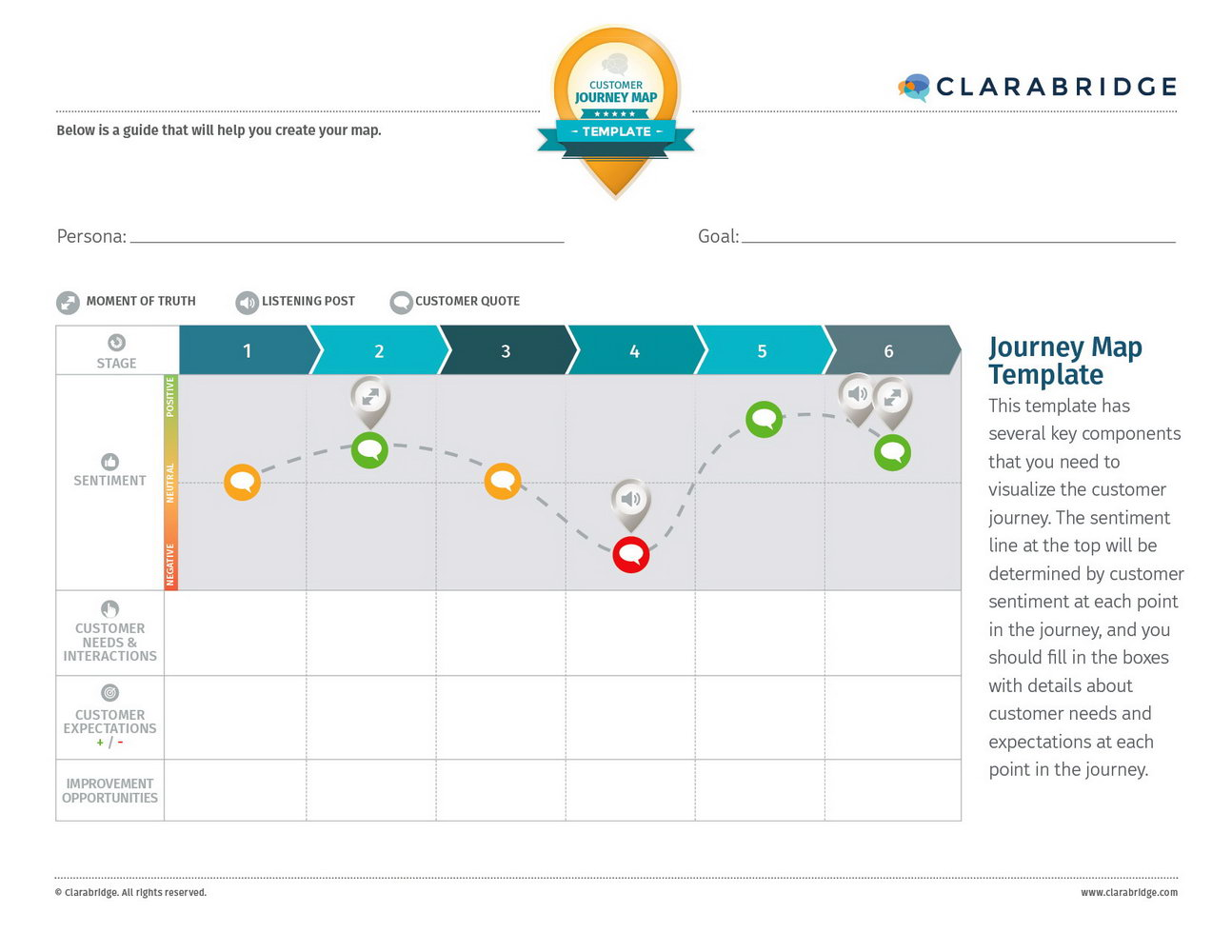 Customer Journey Map Template Free