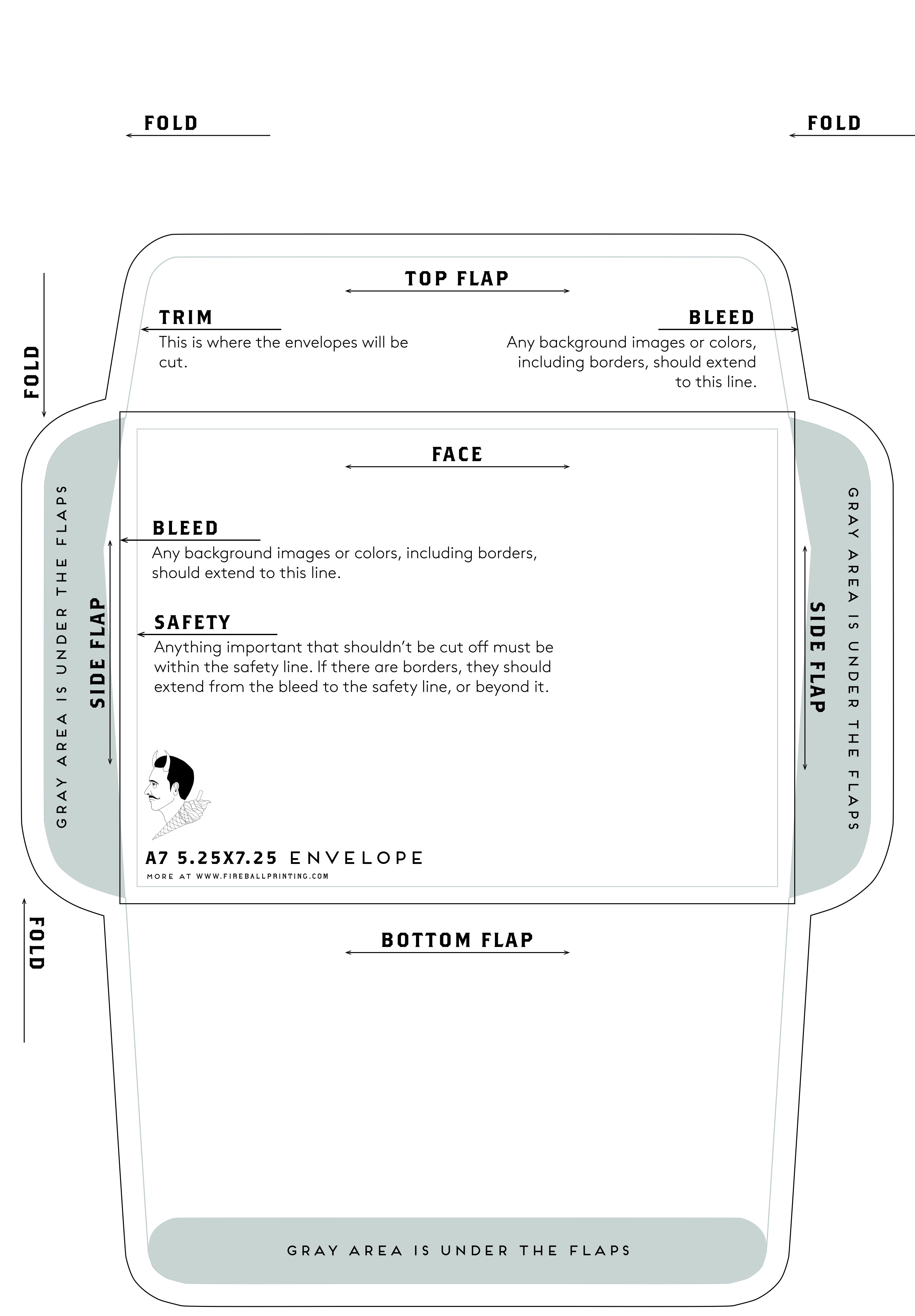 Envelope Printing Template Open Office