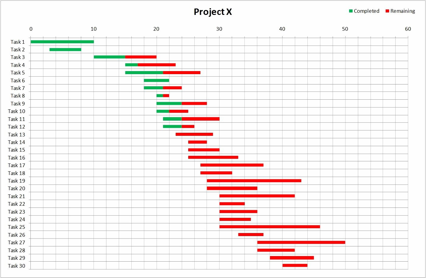 Excel Project Schedule Template 2018