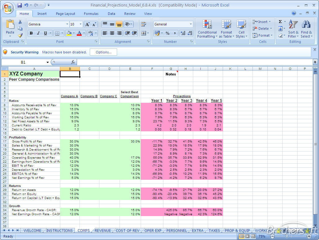 Financial Projection Template Excel
