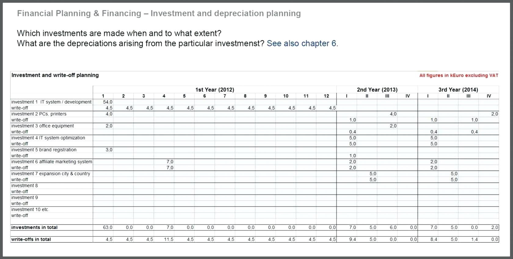 Financial Projections Template Pdf