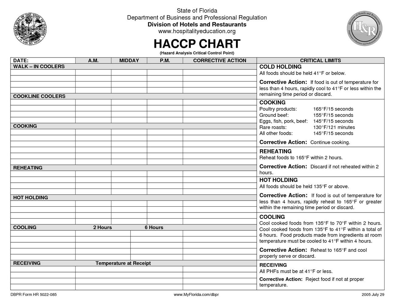 Haccp Plan Template Restaurant