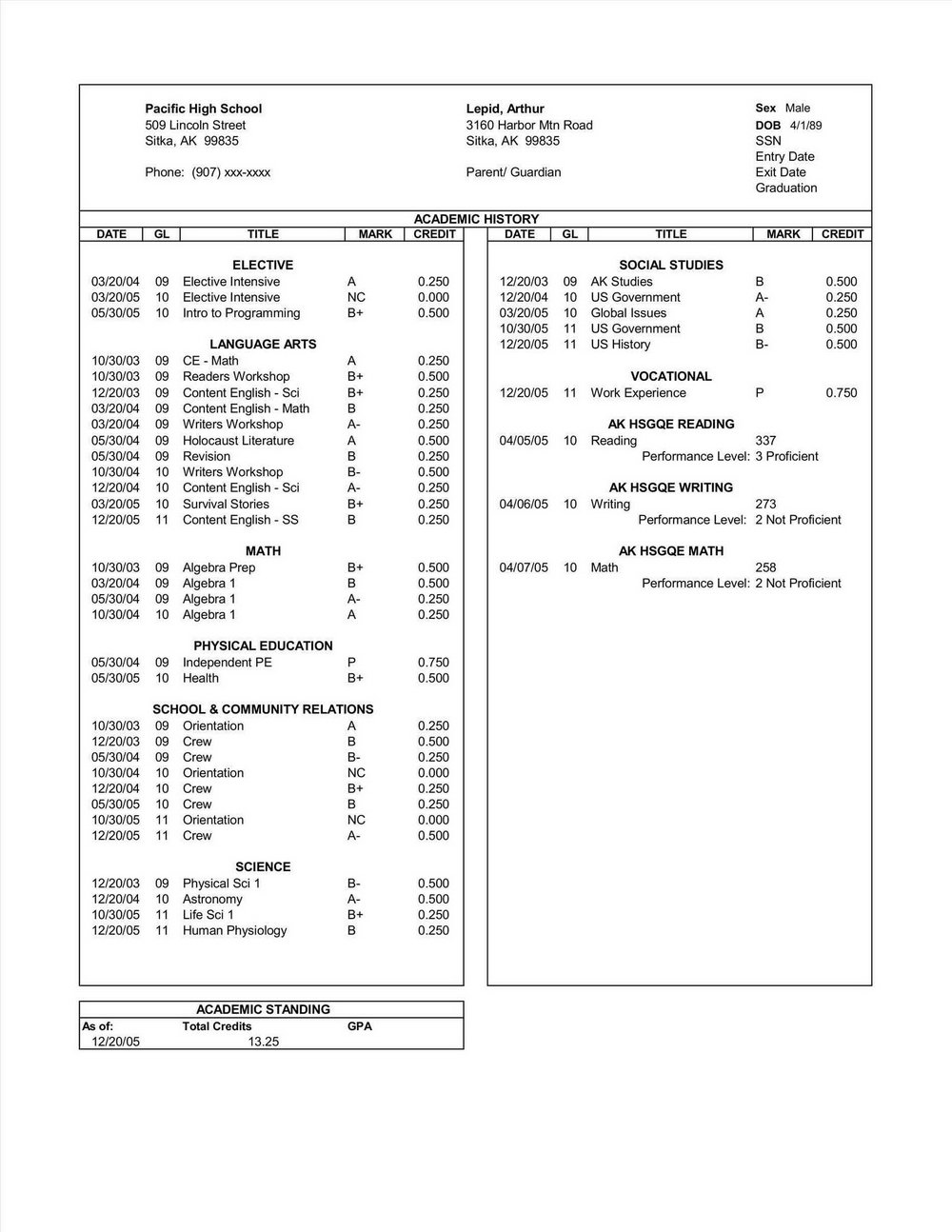 High School Transcript Template Pdf